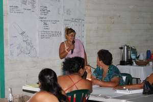 Fisher women of Guatemala