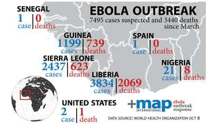 Current Death Toll