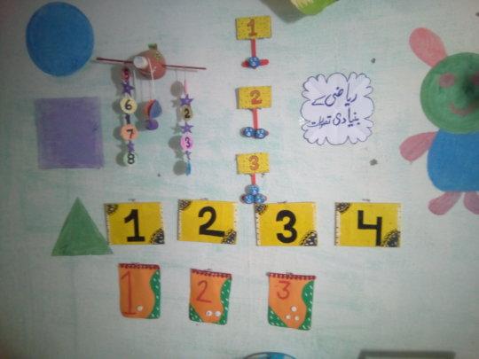 Basic Concepts of Mathematics.