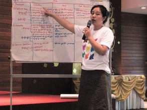 Lawnt Ying, social science at Chiang Mai Univ.