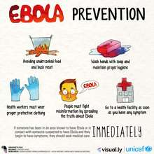 Ebola Prevention Factograph