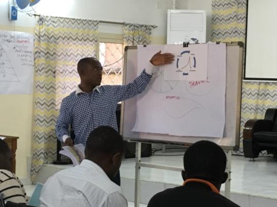 Participants also help teach!