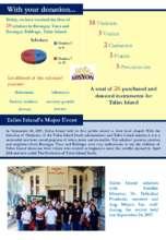 Talim_Island_Report.pdf (PDF)