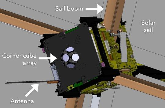 New LightSail corner cube array (draft design).