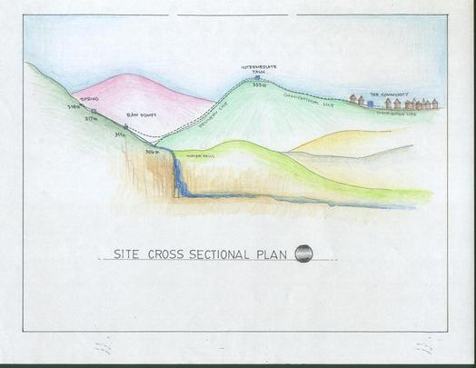 Site drawing for Herminal water distribution