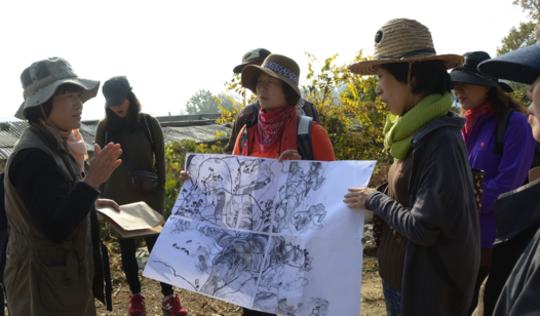 Green Map tools used in the field in South Korea