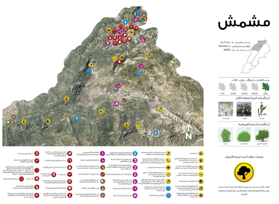 IBSAR Green Map - Lebanon Biodiversity Village