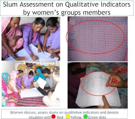 Slum women discuss situations & depict on charts