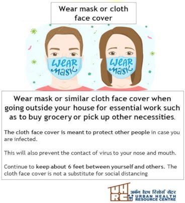 Wearing mask prevents contact to nose and mouth
