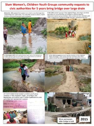 Slum women's groups persevere for bridge on drain