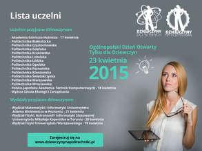 List of Technical Universities in