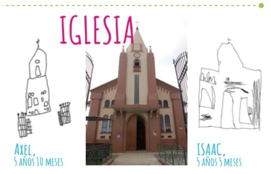 Drawings of their community church by Axel & Isaac