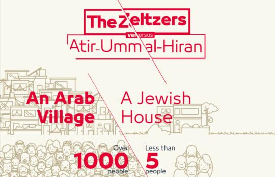 The Zeltzers vs. Atir-Umm al-Hiran