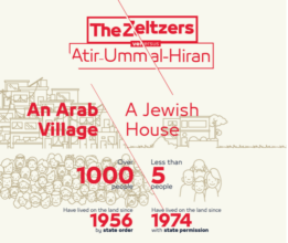 Seltzer v. Umm al-Hiran - Download & Share