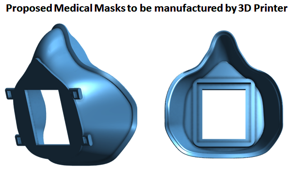 Proposed Medical Masks manufactured by 3D Printer