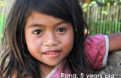 Improve Nutrition for 60 IP Filipino Children