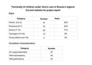 report_statistics (PDF)