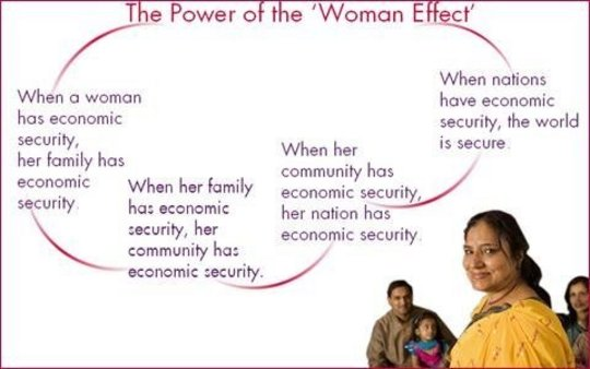 Take Action: Lift Women and Girls Out of  Poverty