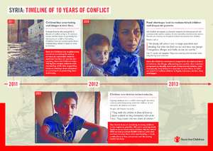 Syria timeline of 10 years of conflict (PDF)