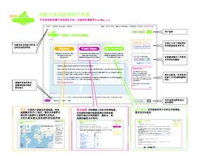 Complete Chinese OGM Flowchart (2 page PDF) (PDF)