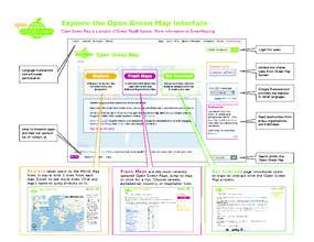 Complete English OGM Flowchart (2 page PDF) (PDF)