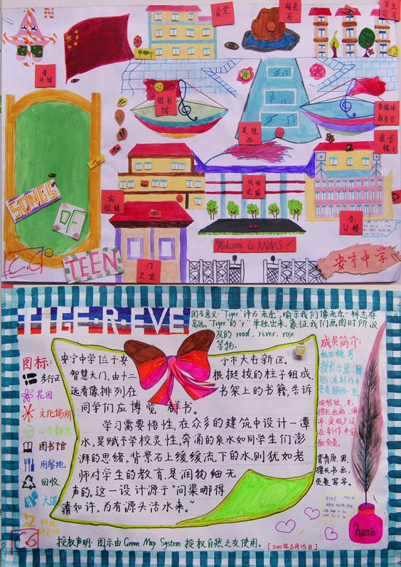 Kumming China Youth Green Map 2010