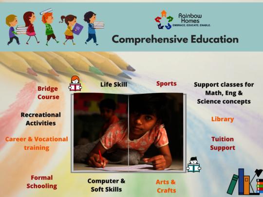 Education Program for Vulnerable Children