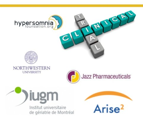 Promoting Clinical Trials