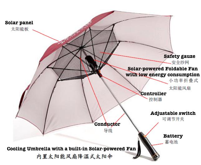 Solar umbrella design