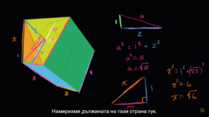 Newly translated @KA: Pythagorean theorem in 3D