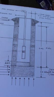 solar pump installation diagram