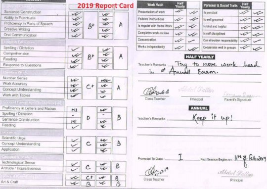 2019 Report card. See the difference