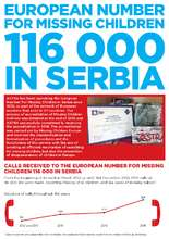 Annual report for 116000 in Serbia (PDF)