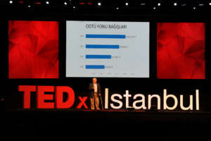 Mr.Arif Aygunduz is speaking at TEDx event