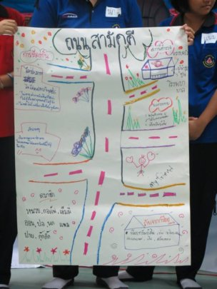 Girls' goal mapping activity