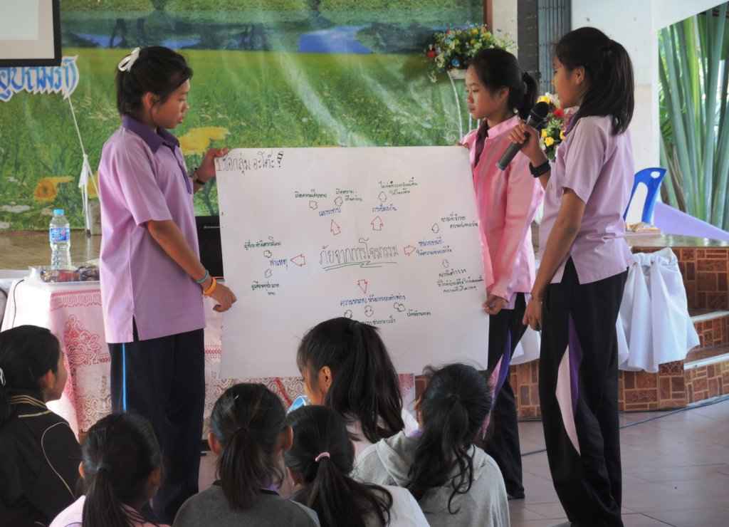 Help 5,000 Thai Girls Protect Themselves