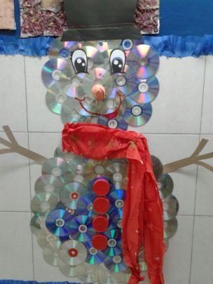 Hanthonyz's snowman made of waste materials