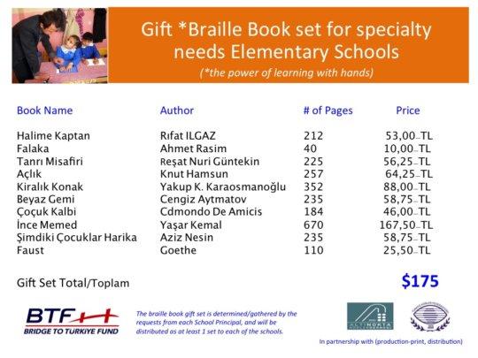 Education4Blind Braille Bookset