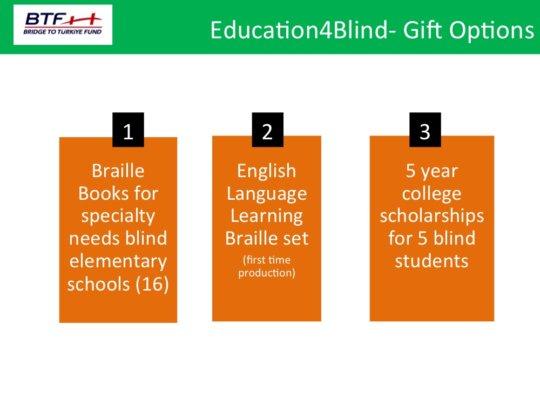 Education4Blind Gift Options