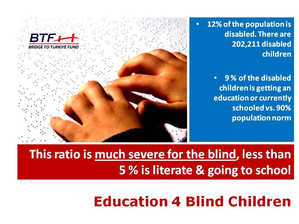 Rising for Blind Children - Education4Blind