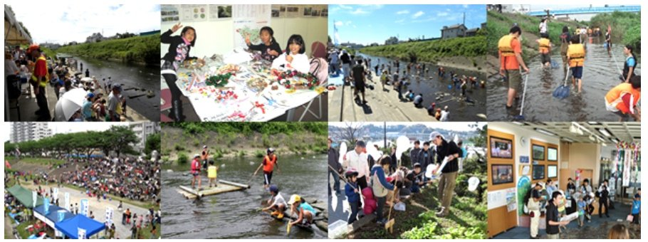 Biodiversity Restoration Along the Tsurumi River
