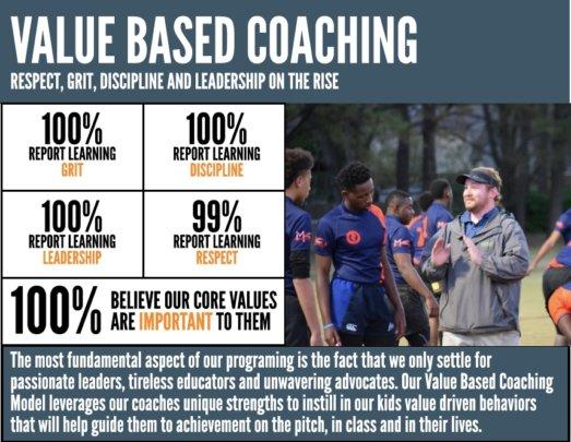 Values based coaching