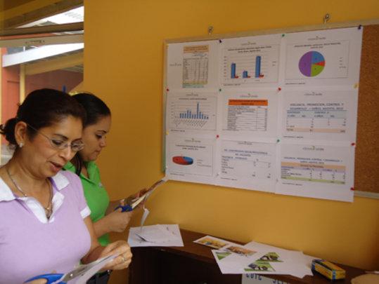 Dr. Castillo and Scarleth Baca @ Clinica Verde.