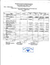 Financial Report of Flood victims recovery support (PDF)