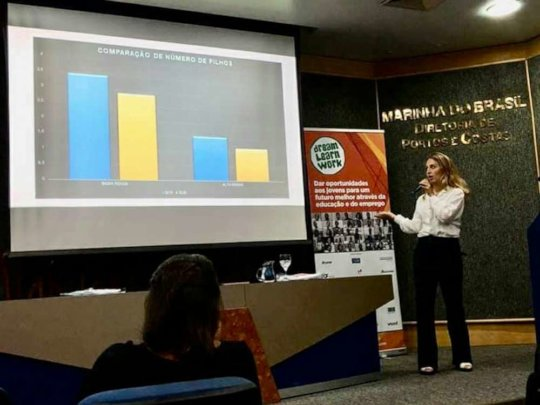 Gender Equality and Sustainability Seminar