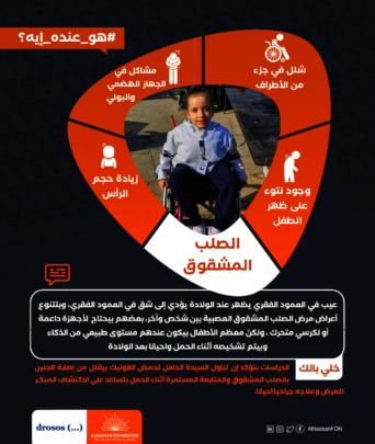 Awareness Campaign - Spina Bifida