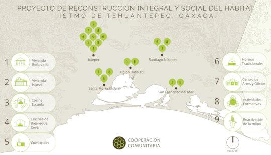 Currently, we work in 5 communities