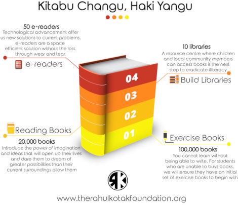 Program Infographic