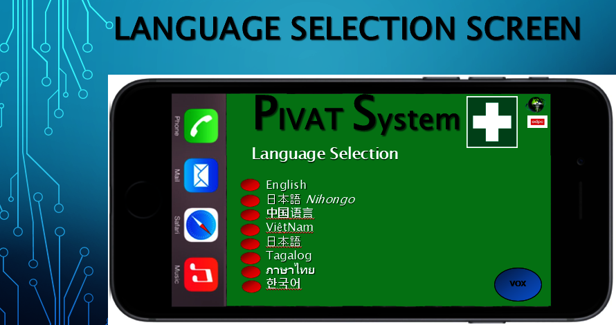 PIVAT ACCESS SCREEN