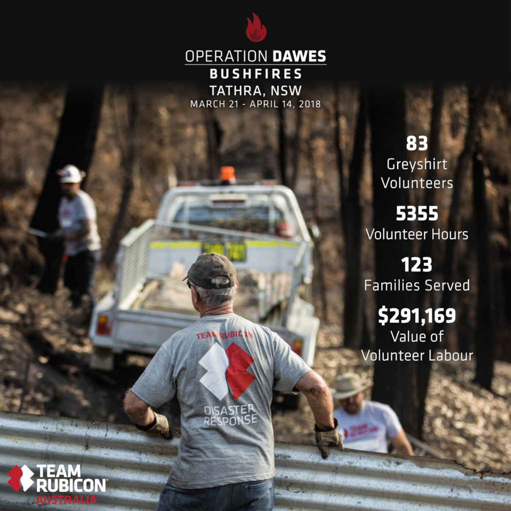 Team Rubicon Global - Disaster Response Fund